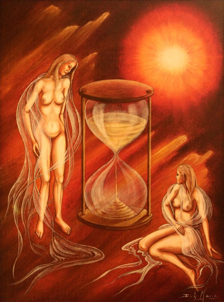 Tijdcyclus